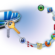 Do you use a password manager?  What is a password manager?