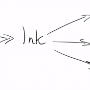 How To Disable Ink Workspace in Windows 10 If You Don't Have Touch Or Want It….